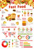 Fast food meals vector infographics elements Stock Photography