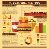Fast Food Infographics Royalty Free Stock Images