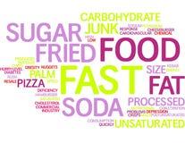 Fast food - nuvem da palavra ilustração royalty free