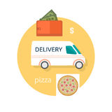 Fast food pizzy dostawa Zdjęcie Stock