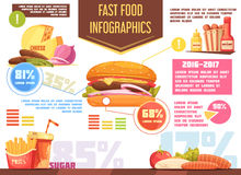 Fast Food Retro Cartoon Infographics Royalty Free Stock Photography