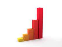 Fast growing red plot Royalty Free Stock Image