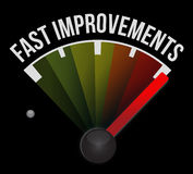 Fast improvement speedometer Stock Photos