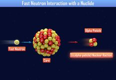 Fast Neutron Interaction with a Nuclide. 3d illustration Royalty Free Stock Image
