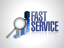 Fast service business graph sign concept Stock Images