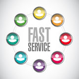 Fast service people sign concept Royalty Free Stock Images