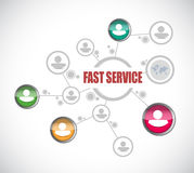 .fast service teamwork sign concept Royalty Free Stock Photo