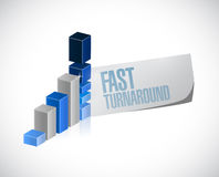 Fast turnaround business graph sign Stock Photography