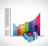 Fast turnaround business graph sign. Illustration design over white Stock Image