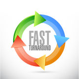 Fast turnaround cycle sign illustration. Design over white Stock Photo