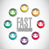 Fast turnaround people diagram sign Stock Images