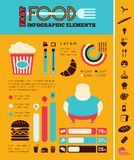 Fastfood Infographic Template. Royalty Free Stock Photography