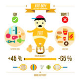 Fat boy. Childhood Obesity Info graphic. Royalty Free Stock Images