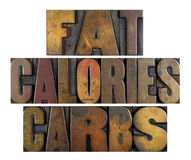 Fat Calories Carbs Stock Photography