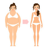 Fat lady and slim diet woman. Unhealthy and healthy lifestyle people  on white background. Vector illustration Royalty Free Stock Photos