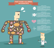 Fat man with doctor, fast food. Infographic vector format eps10 Royalty Free Stock Photos