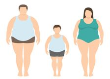 Fat man, woman and child in flat style. Obese family vector illustration. Unhealthy lifestyle concept stock illustration