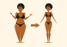 Fat and skinny black woman after the diet. Royalty Free Stock Photography