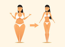 Fat and skinny girl after the diet. Fat and skinny asian woman before and after the diet.Cartoon vector illustration. Fitness theme and weight loss Royalty Free Stock Images