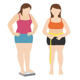 Fat woman on the scales and measuring waist Royalty Free Stock Photos