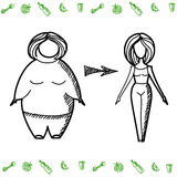 Fat woman and thin women Stock Photos