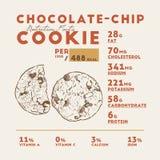 Fatos da cookie do chocolate, vetor da nutrição da tração da mão ilustração do vetor