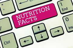 Fatos da nutrição do texto da escrita Conceito que significa a informações detalhadas sobre os nutrientes do alimento imagem de stock