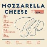 Fatos do mozzarella, vetor da nutrição do esboço da tração da mão ilustração royalty free