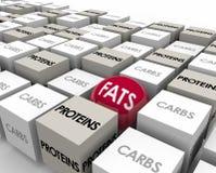 Fats Proteins Carbs Reduce Calories verlieren Gewicht Lizenzfreie Stockbilder
