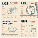 Fatti di nutrizione di burro, dell'uovo, del yogurt e del latte Vettore di tiraggio della mano illustrazione vettoriale