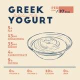 Fatti di yogurt greco, vettore di nutrizione di schizzo di tiraggio della mano illustrazione di stock
