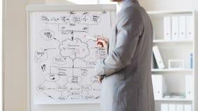 Feche acima do esquema do negócio do desenho do homem no escritório filme