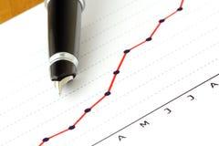 Feder auf positivem Einkommen-Diagramm Lizenzfreie Stockfotos