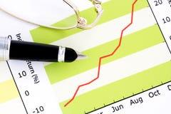Feder und Gläser auf positivem Einkommen-Diagramm Stockbilder