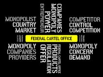 FEDERAL CARTEL OFFICE - image with words associated with the topic MONOPOLY, word cloud, cube, letter, image, illustration Stock Photography
