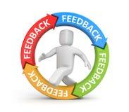 feedback illustration libre de droits