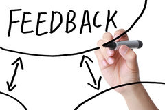 Feedback Concept. Hand writing Feedback concept with black marker on transparent wipe board stock image