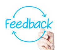 Feedback Royalty Free Stock Photography
