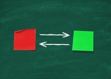 Feedback diagram on blackboard Royalty Free Stock Image