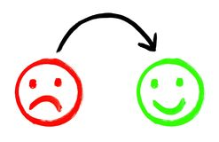 Feedback faces positive and negative. Painted Feedback faces showing negative and positive emotion Royalty Free Stock Photos