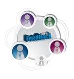 Feedback and social media network diagram. Stock Photos