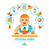 Feeding Baby Pictorial Guide Flat Poster. Feeding baby and infants pictorial guide for healthy growth and development flat poster print abstract vector Royalty Free Stock Image