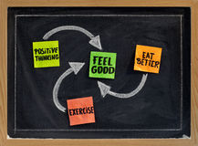 Feel good and positive concept. Positive thinking, exercise, eat better - concept of feeling good, sticky notes and white chalk drawing on blackboard Stock Image