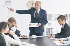 Feeling humiliated in front of colleagues Royalty Free Stock Photo