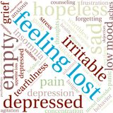 Feeling Lost Word Cloud Stock Images
