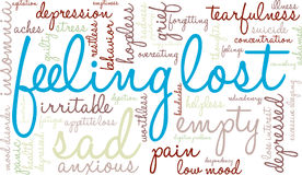 Feeling Lost Word Cloud Stock Photography