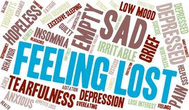 Feeling Lost Word Cloud. On a white background Stock Photo