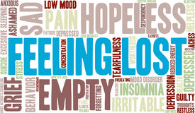 Feeling Lost Word Cloud Royalty Free Stock Photos