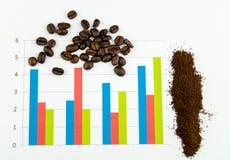 Feijões de café de Infographic foto de stock royalty free
