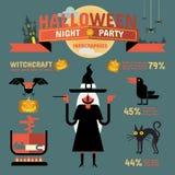 Feitiçaria, infographics do partido da noite de Dia das Bruxas Fotografia de Stock